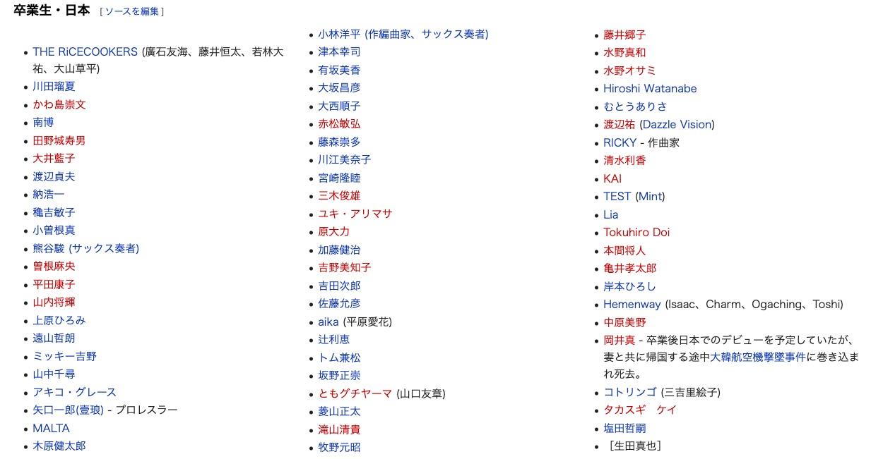 バークリー音楽大学の主な日本人卒業生