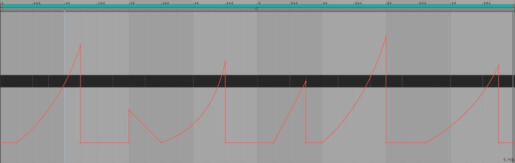 Ableton Liveのオートメーション