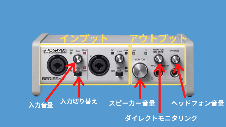TASCAM「SERIES 102i」のフロント部分